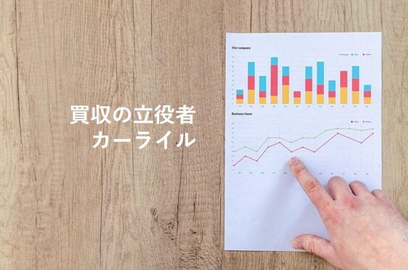 【少数精鋭PEファンド】カーライルの気になる年収と転職条件