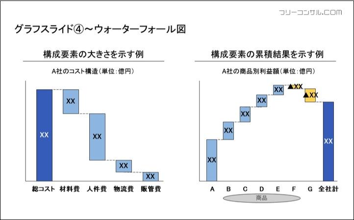9.【戦略コンサルのパワーポイント】隙の ...