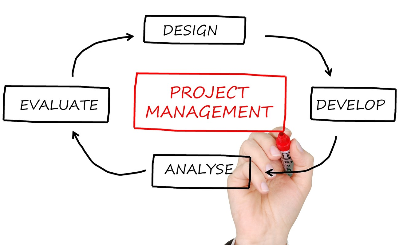 プロジェクト管理 アプリ ポイント