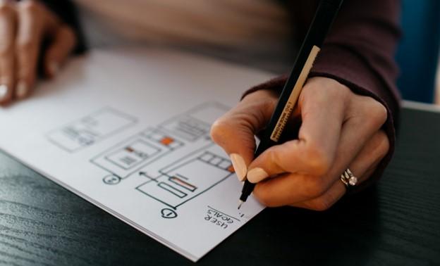 ロードマップ ビジネス 成功の鍵